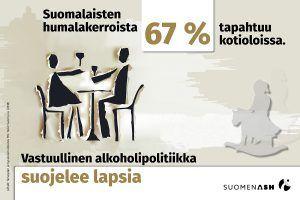 Vastuullinen alkoholipolitiikka suojelee lapsia – SuomenASH